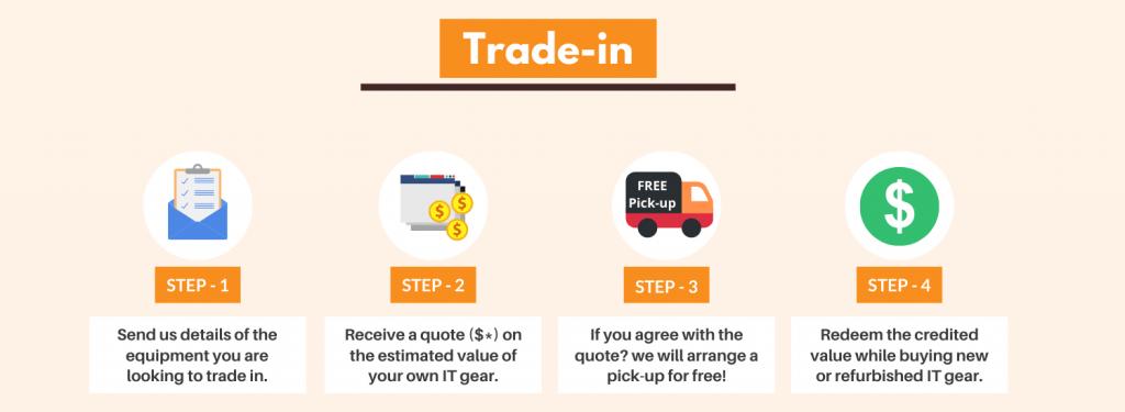 Trade-in IT gear